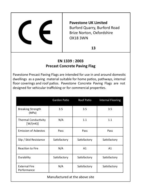 CE Label for Pavestone Fairford Paving